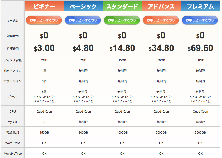 海外アダルトサーバーなのに完全日本語「フレンドサーバー」が使いやすい